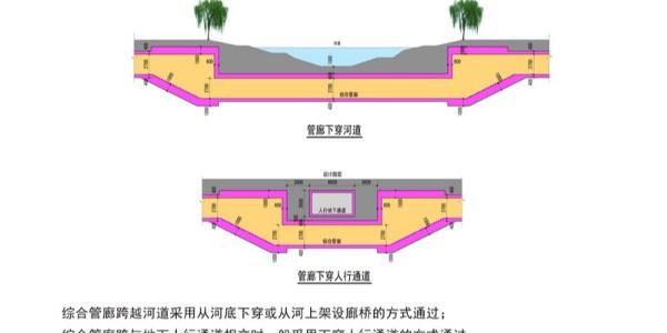 贵州省优秀城乡规划设计获奖—《都匀市市政综合管廊规划》