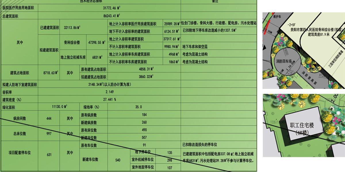 贵阳市第四人民医院骨科综合大楼